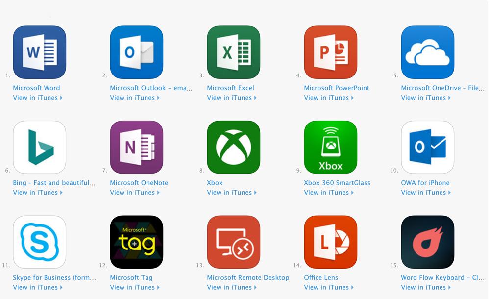 office apps for smartphones